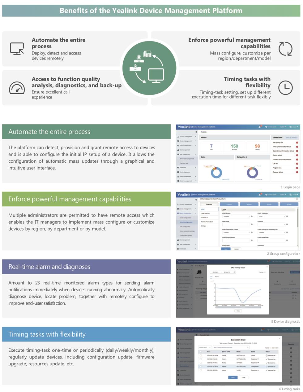 Yealink Device Management Platform_Device Management