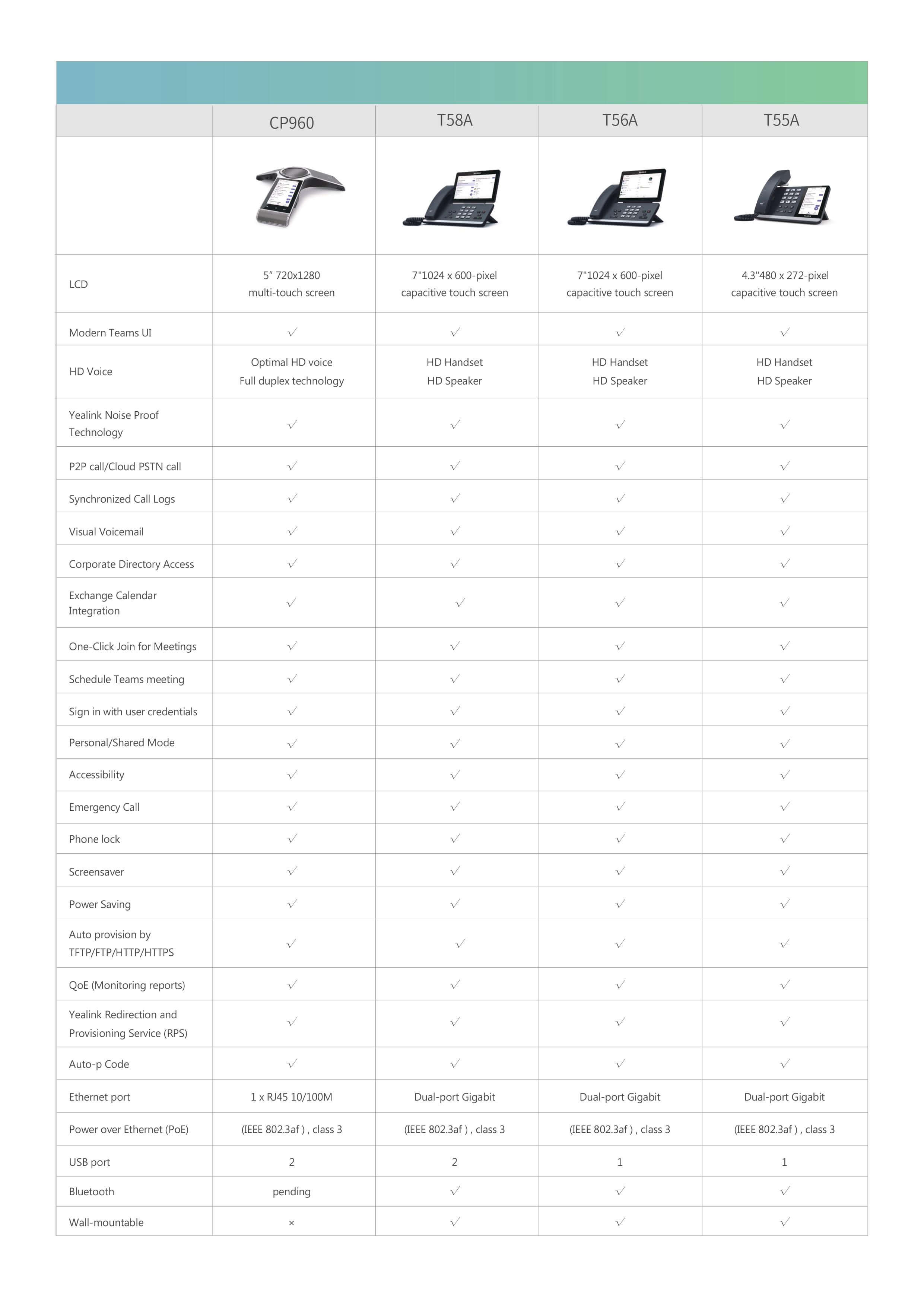 CP960 Microsoft Teams _Voice Devices_Products_Yealink