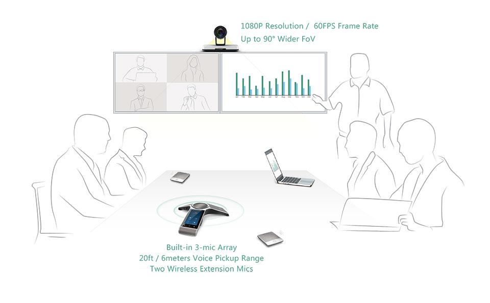 Zoom Rooms_Solutions_Yealink | UC&C terminal, video