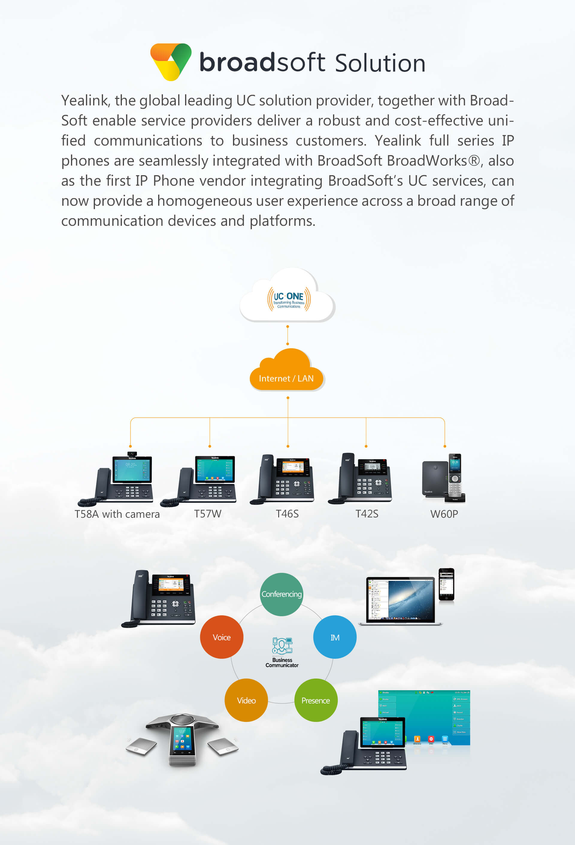 BroadSoft Solution_BroadSoft_Products_Yealink | UC&C