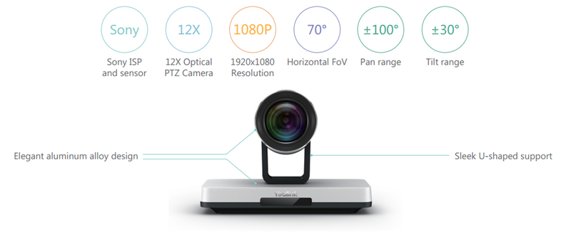 Remarkable HD Video Camera Clarity